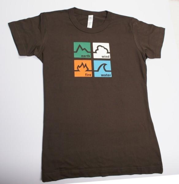 ... na tričko).  4e117f0bc03